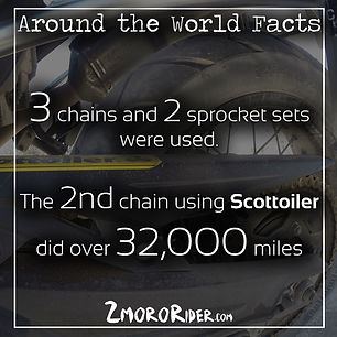 After Trip Facts - Chain fact.jpg