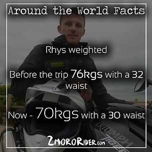 After Trip Facts - Personal weightloss f
