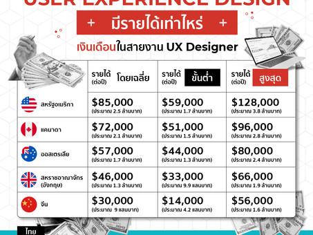เปิดข้อมูลรายได้ UX Designer