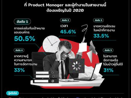 บริหารผลิตภัณฑ์ ยังต้องบริหารคน - ความท้าทายใหญ่ของ Product Manager ในปี 2020