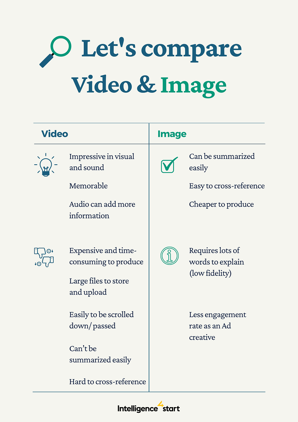 Corporate Video: Does Your Company Need One?