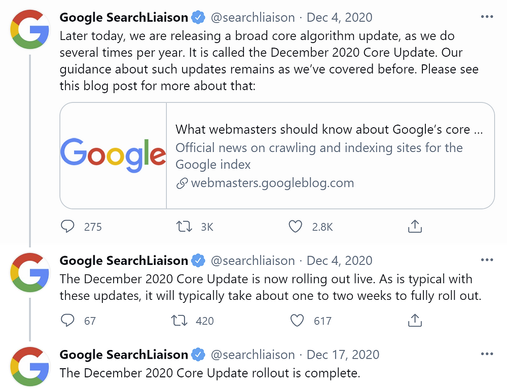 Google's Core Updates December 2020 and Impacts on Business