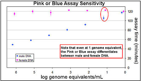 PB-sensitivity-graph.jpg