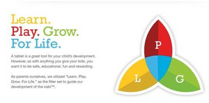 Learn Play Grow For Life Logo.png