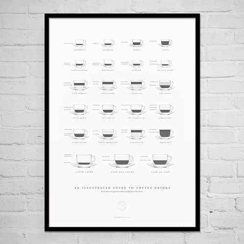 An Illustrated Guide To Coffee Drinks - Framed