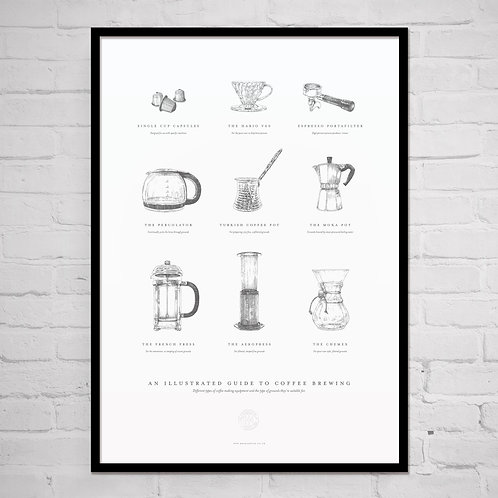 An Illustrated Guide To Coffee Brewing - Framed