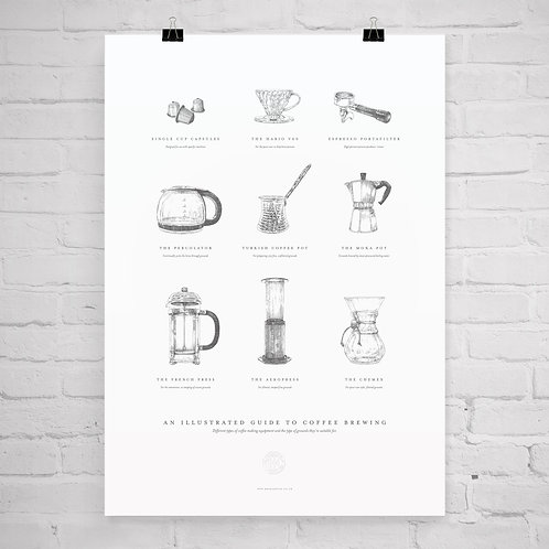 An Illustrated Guide To Coffee Brewing