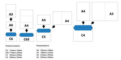 format_Konverta.jpg