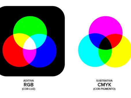 A importância da combinação de cores