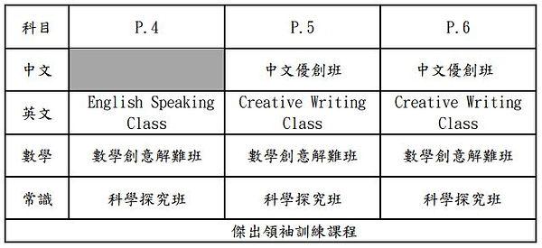 課程.JPG
