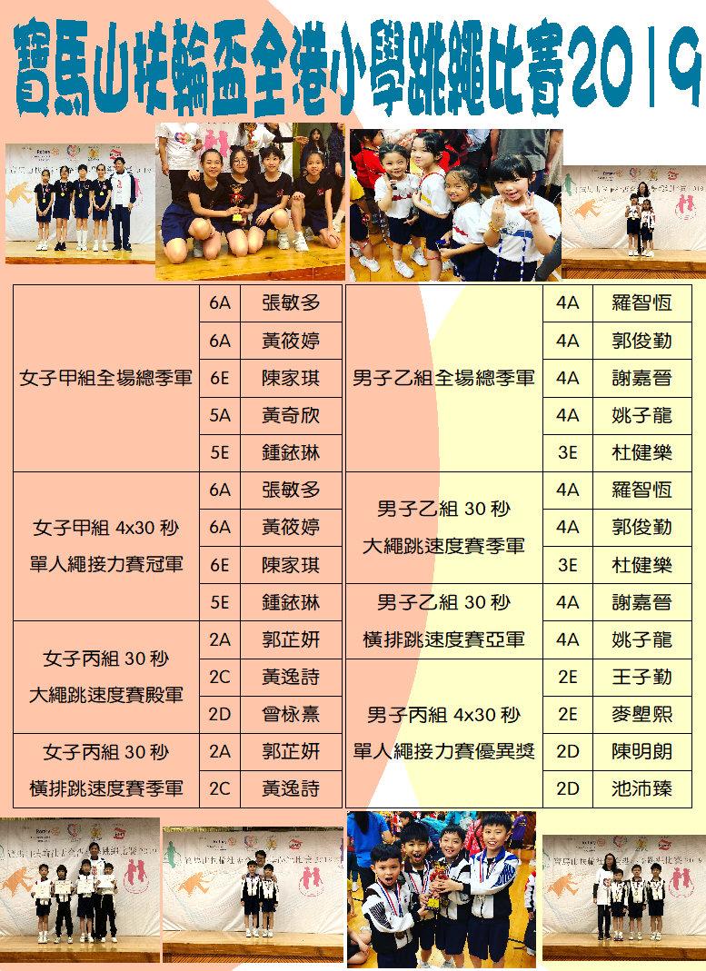 寶馬山扶輪盃全港小學跳繩比賽2019