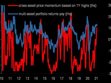 Performance et élan multi-actifs: aussi bons que possible?