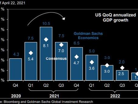 «Pic de croissance» du PIB américain et hausse du S&P 500
