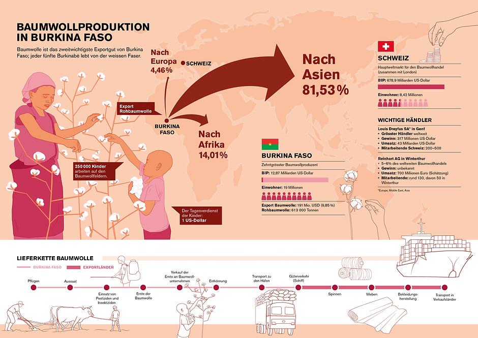 1812_Solidar_Infografik_DE.png