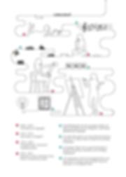 Lebenslauf Infografik.png