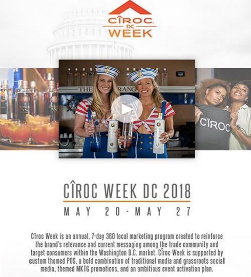 Ciroc Week 2018 Recap