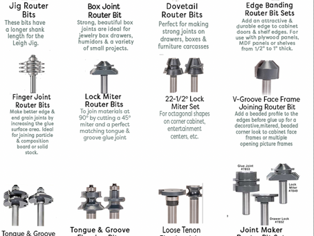 Printable Joint Making Router Bit Guide
