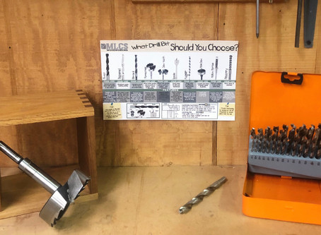 What Drill Bit Should You Use? Printable Sign