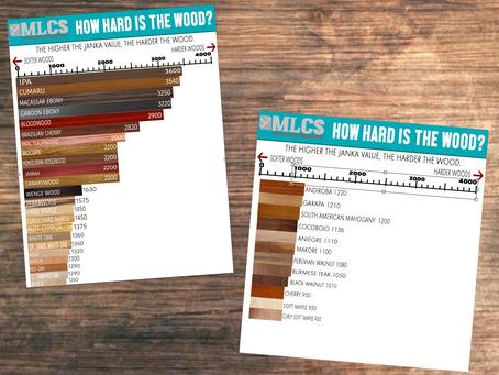 Wood Hardness Chart - Printable