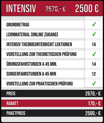 Paket Intensiv 2020.png