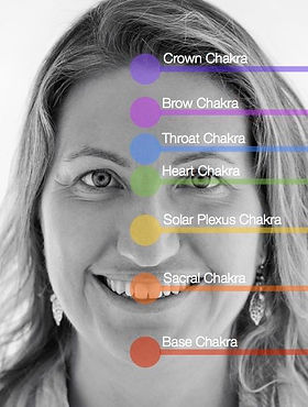 FaceReading_Chakras.jpg