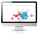 Conductor Software dashboard showing variance in team Psychological Safety for business results
