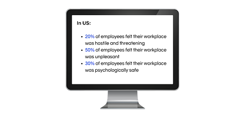 Statistics on Psychological Safety in the workplace the US