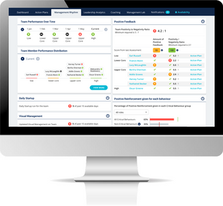 BravaTrak Coaching dashboard for leaders for coaching their teams and improving business results