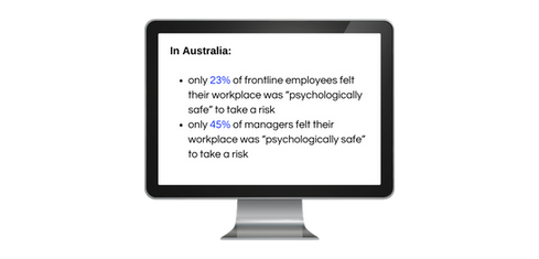 Psychological Safety Statistics in the workplace in Australia