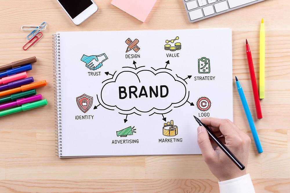 branded intranet, brand intranet, branded identity, corporate brand, digital workplace, digital workplace software, intranet design, drive employee engagement, boost employee engagement, employee engagement, intranet, intranets, intranet software, intranet engagement, drive intranet engagement, boost intranet engagement,