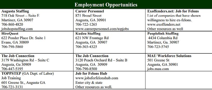 Employment OPP.PNG