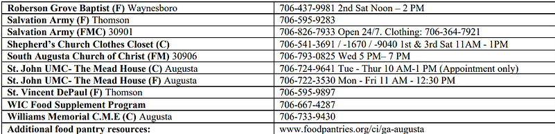 Food - Clothing - 2.PNG