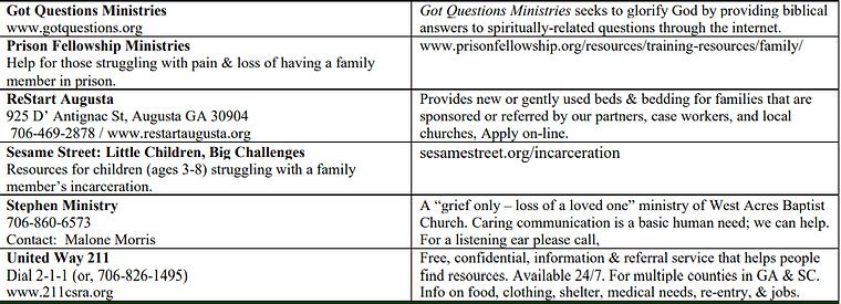 Family Resources - 2.PNG