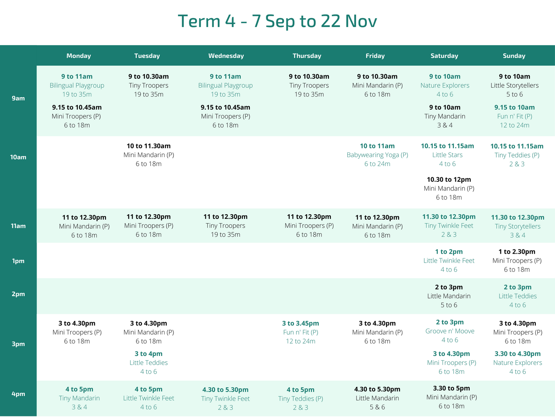 Overview Schedule