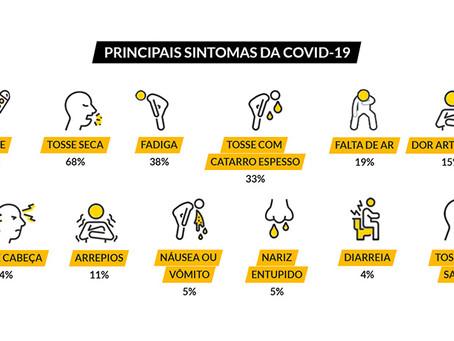 Sintomas de COVID-19: faça o teste rápido e descubra se você está com a doença