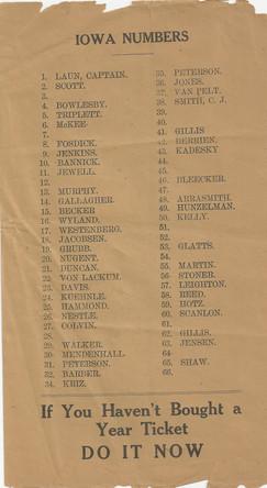 1916 Purdue Lineup Sheet