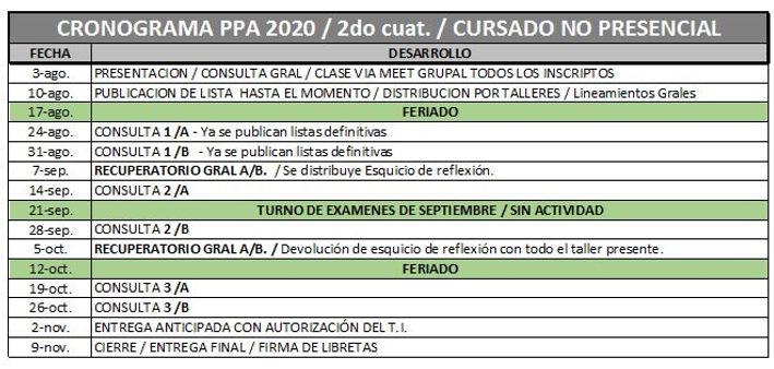 2020-08-03 CRONOGRAMA PPA ACTUALIZADO.JP