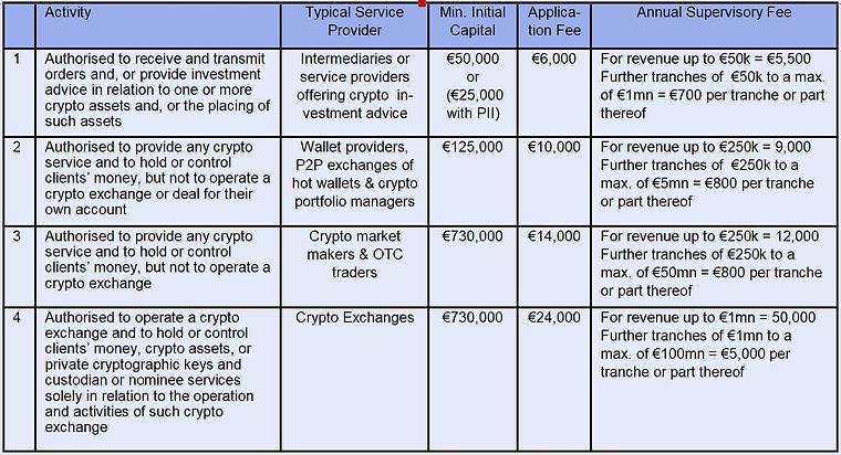 Blockchain licenses.JPG