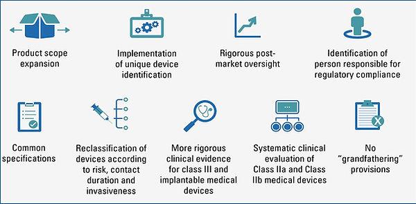 EU MDR key changes copy.jpg