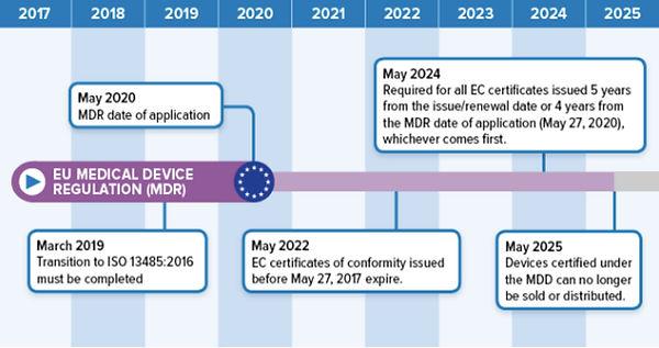 EU MDR Deadline jpeg.jpg