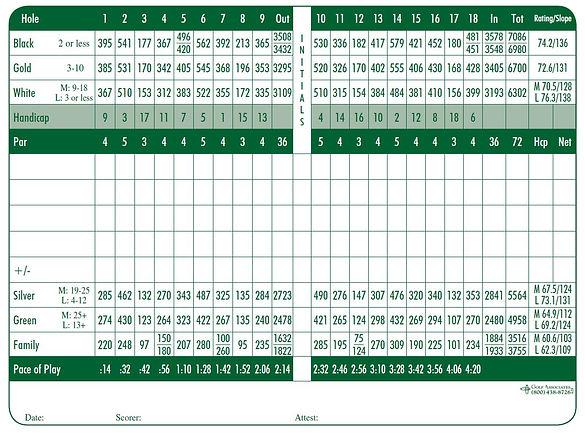 new scorecard 2.JPG