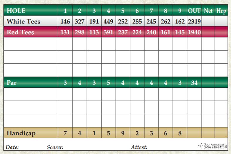 Scorecard Holes and yardages.PNG