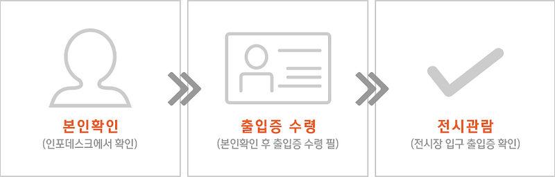 입장절차_온라인.jpg