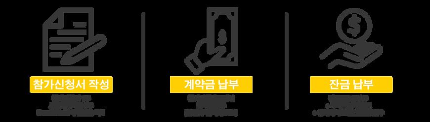 참가신청절자-01.png