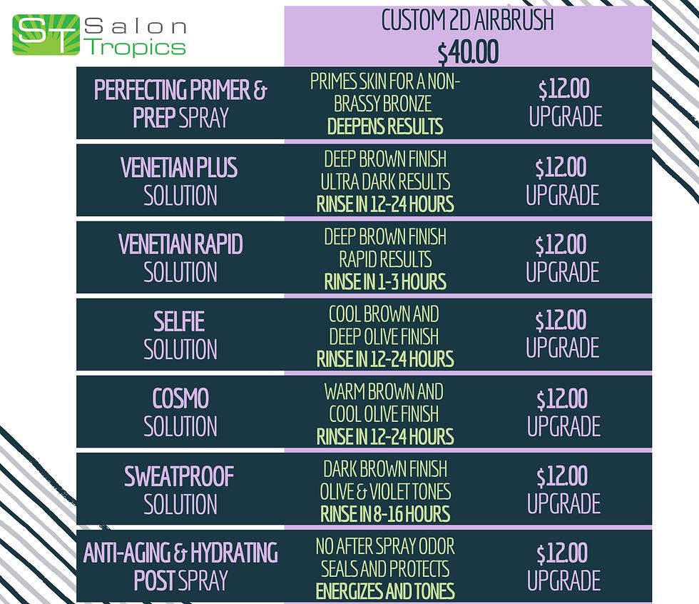 airbrush menu.png