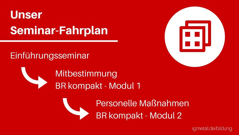 Unser Seminar-Fahrplan für neue Betriebsräte