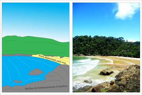 Museu_de_História_Natural_da_Bahia_-_Cos