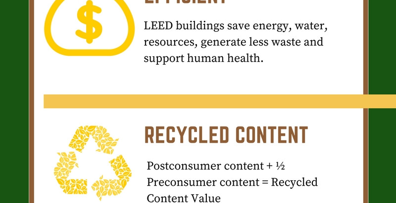 What LEED Means For Architecture