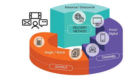 impress-delivery-methods.png