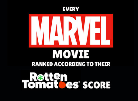 Every Marvel Movie ranked according to their rotten tomatoes score (part 1)- Number 54 to 45